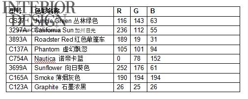 """预见""""设""""彩――2015安特强杯空间设计大赛配色指南"""